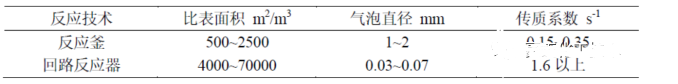 B9P74F_[NH`30I0J1TD98%D.