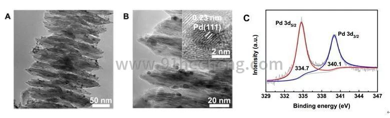 三乙醇胺硼酸酯_具有分级结构的SiC负载的Pd催化剂在室温及可见光下实现芳基 ...