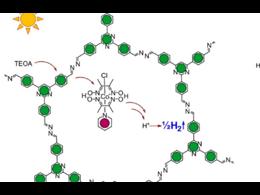 高效光催化的新星——共价有机框架材料