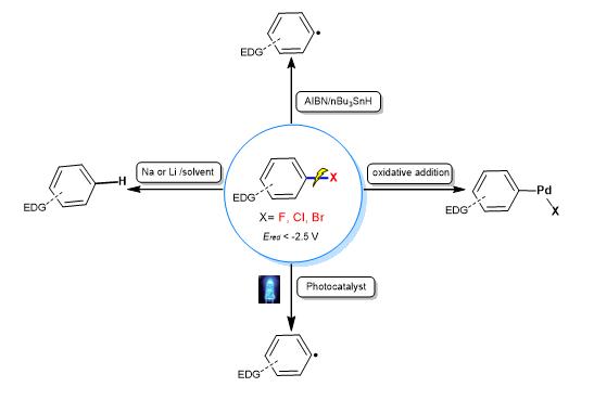 Nature报道迄今为止还原性最强的有机光催化剂,还原能力堪比金属锂!