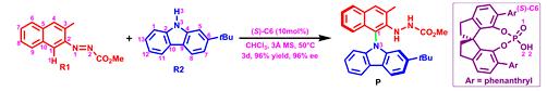 兰州大学周盼盼团队   手性磷酸催化的芳环化合物C-H键选择性胺化反应:机理、对映选择性的起源和影响因素
