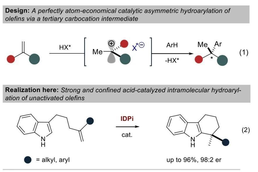 JACS:强酸催化非活化烯烃的不对称氢芳基化反应